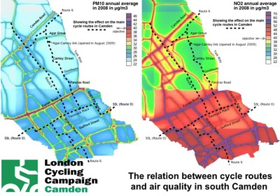 Cycle routes and Air Quality