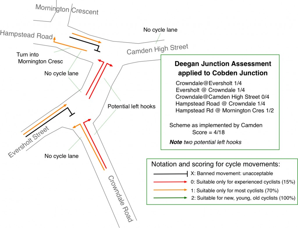 Cobden_assessment