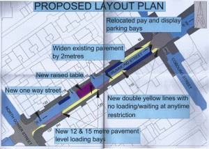 Whole Plan - Drummond Street