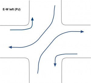 Explanation ELH revised with right turns(2-PJ)