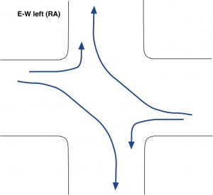 Explanation ELH revised with right turns(4-RA)