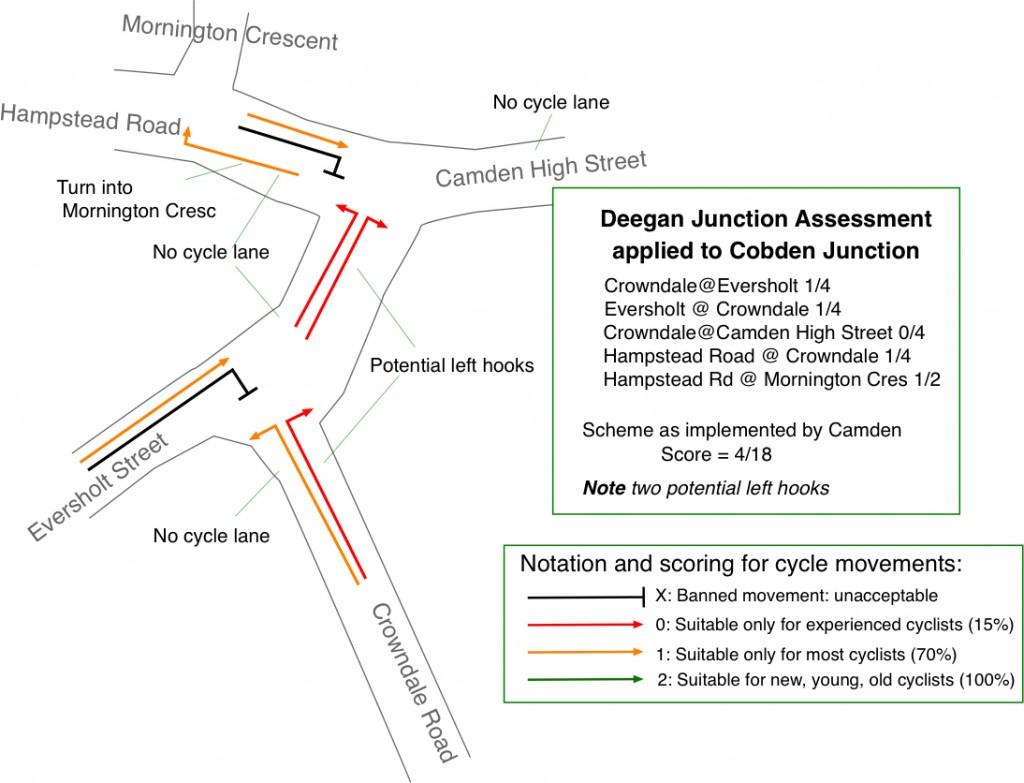Cobden_assessment